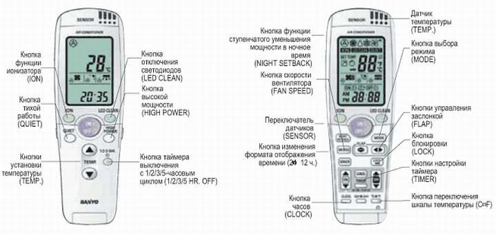 кондиционер Sanyo инструкция к пульту img-1